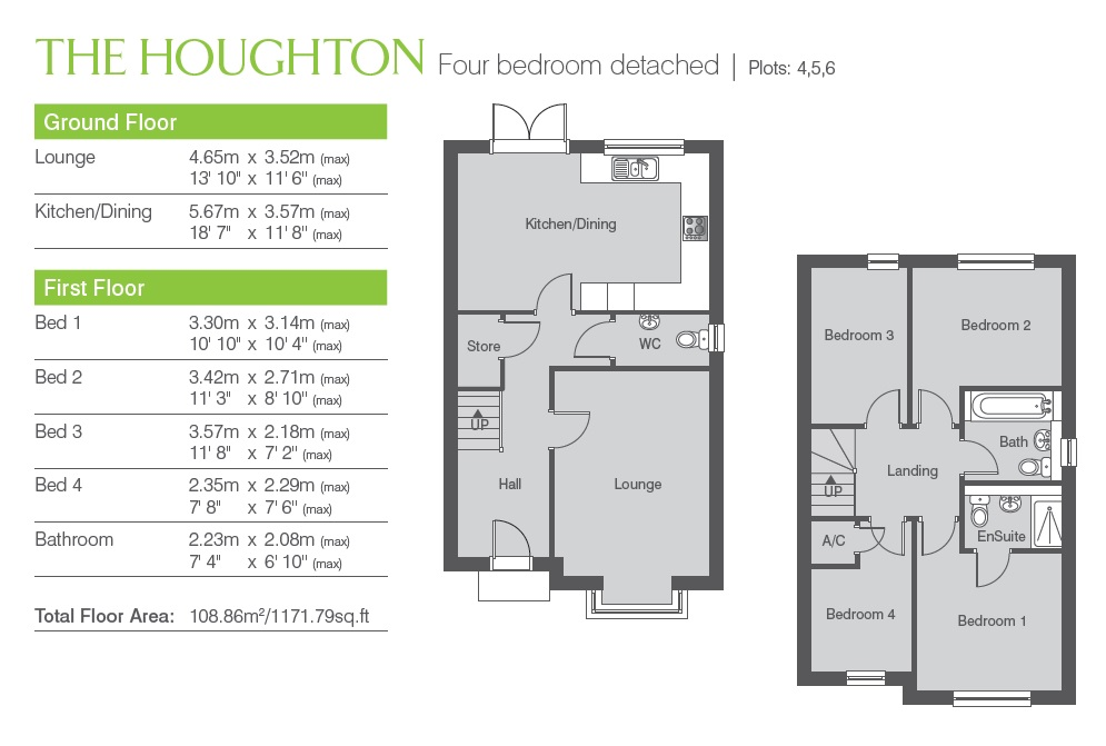 The Houghton